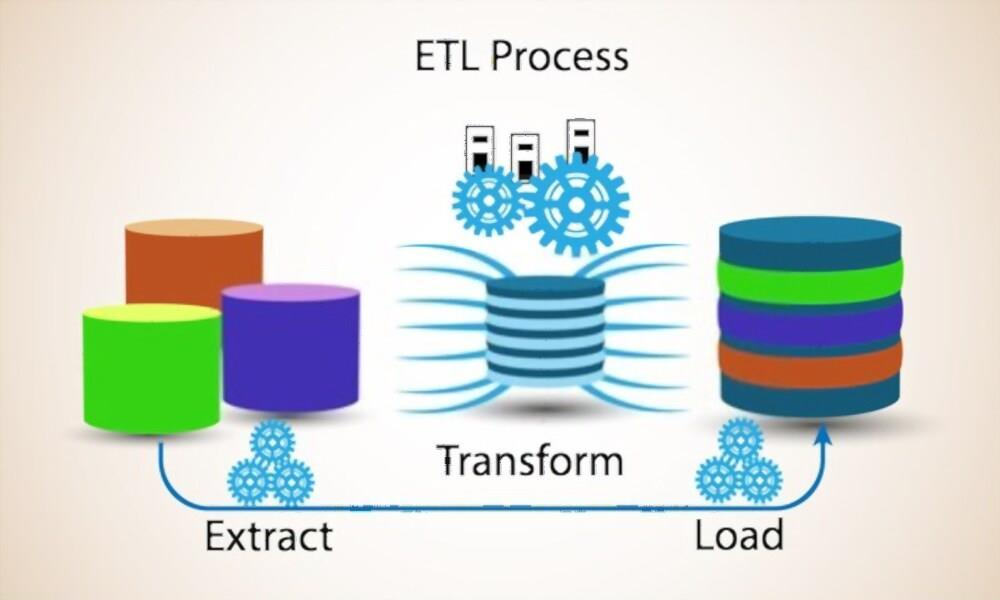 Ways To Improve Your Business With The ETL Process