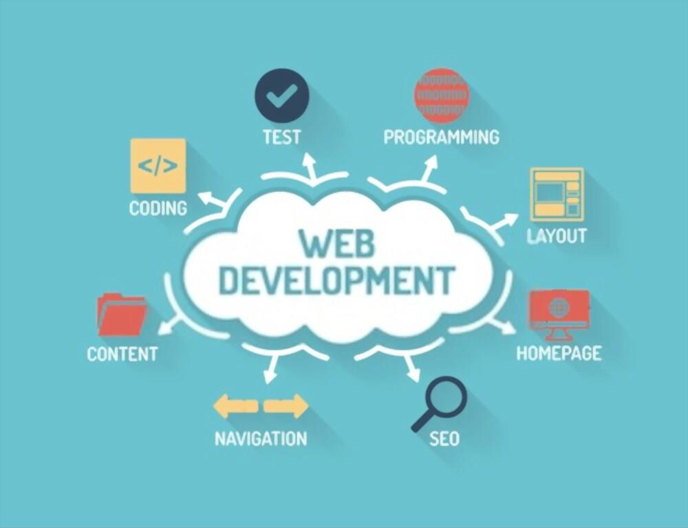 Top Web Developments Trends 2021
