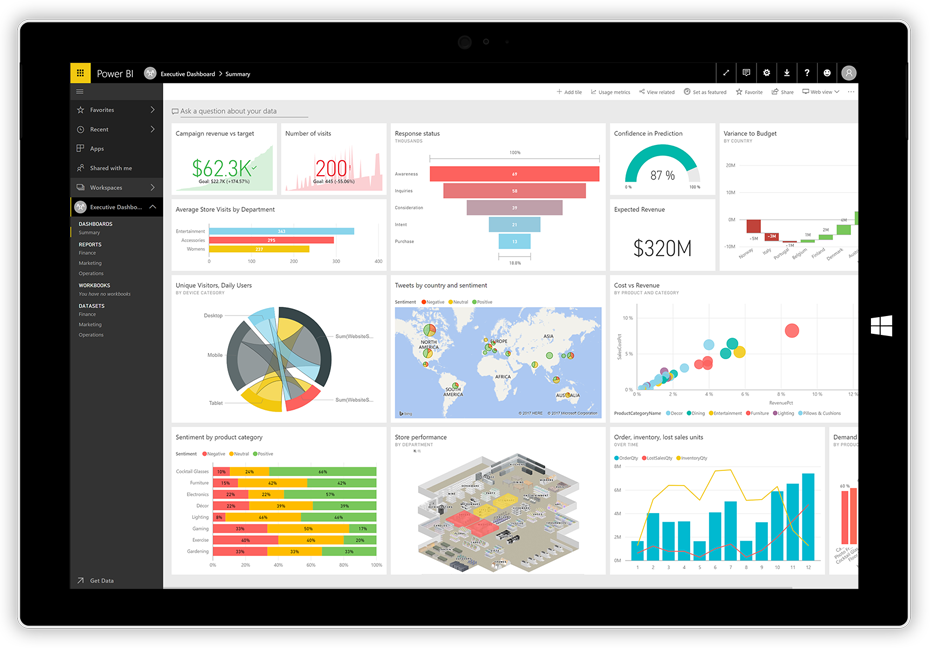 Power BI Tools