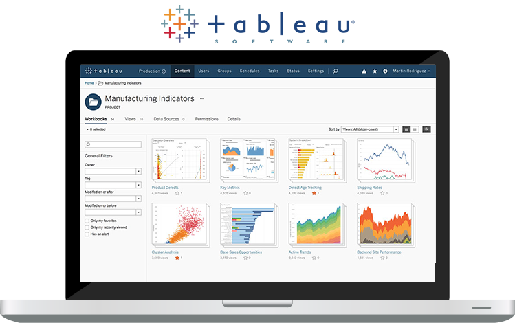 Tableau Software Providers Yittbox